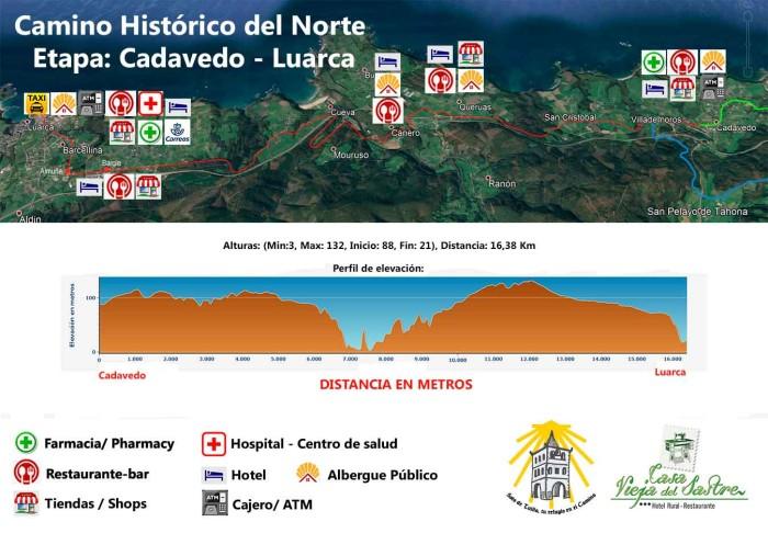 Perfil y mapa de la etapa Cadavedo Luarca